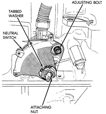 2005 Ford escape neutral safety switch