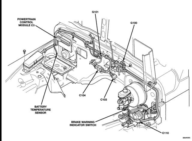 jeep tj dash diagram wiring diagram schematic