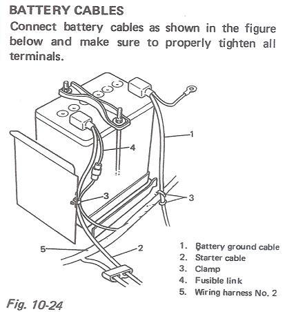 Suzuki Samurai Starter Wiring Diagram : 37 Wiring Diagram