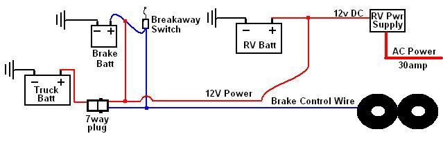 trailer wiring diagram 7 way with break away 1994 isuzu trooper radio battery isolator rv tech ? - pirate4x4.com : 4x4 and off-road forum