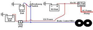 Battery Isolator RV Trailer wiring tech ?  Pirate4x4Com