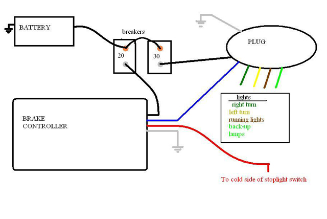 brake wiring diagram kenmore 110 washer parts emergency trailer great installation of got brakes pirate4x4 com 4x4 and off road forum rh