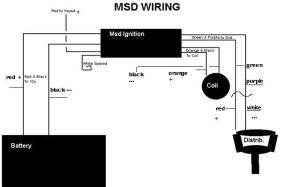 MSD Ignition for the 22r wiring diagram how to