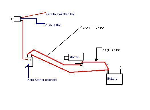 89 toyota pickup wiring diagram solar water heater connection how to wire up a push button starter in 22re pirate4x4 com 4x4 and off road forum