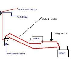 Lutron Wiring Diagram Vw Alternator Conversion For Push Button Start – Readingrat.net