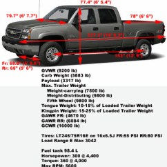 Chevrolet Alternator Wiring Diagram 1989 Ford Ranger Fuse Box Pirate4x4.com - The Largest Off Roading And 4x4 Website In World.