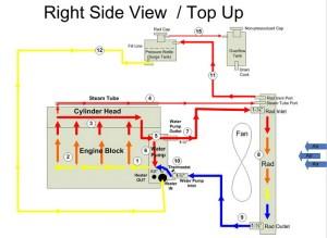 MISHIMOTO radiator for E30 LS swap  R3VLimited Forums