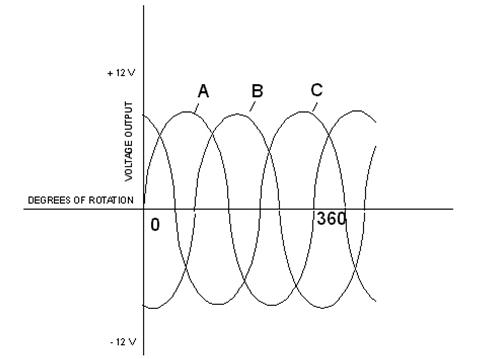 12 Volt Bosch Alternator Wiring Diagram