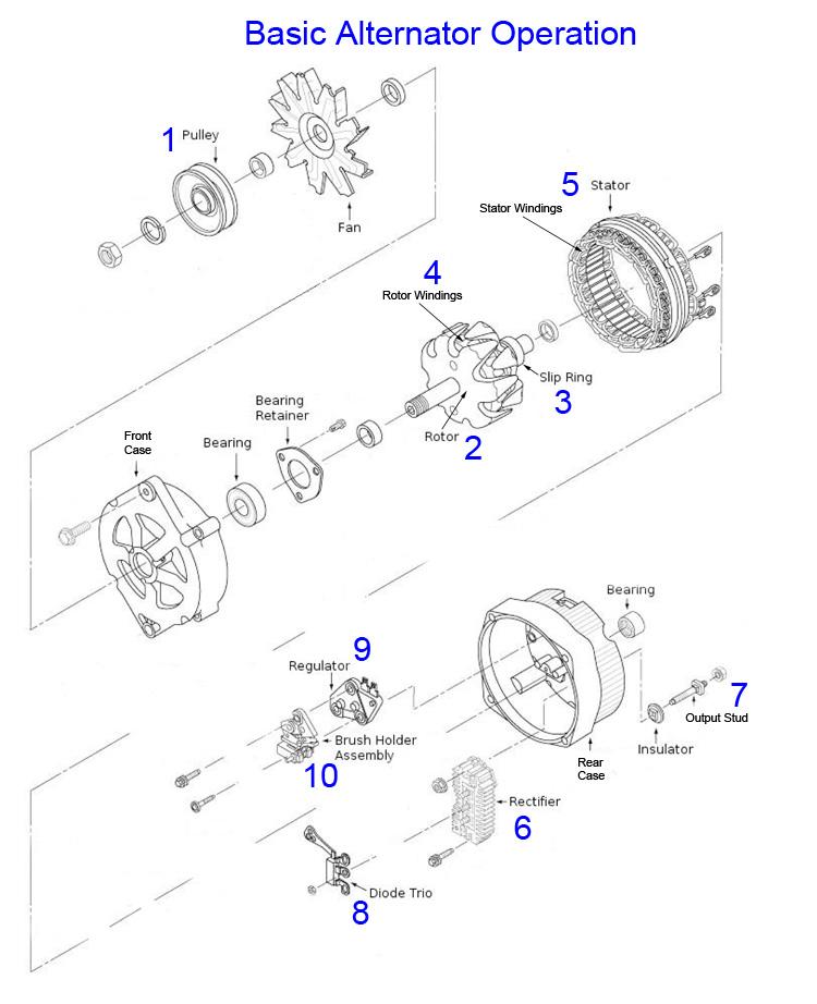 Noministnow: 2 Wire Bosch Alternator Wiring Diagram