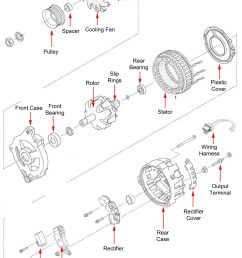 bosch alternator wiring diagram get free image about wiring diagram [ 1200 x 1767 Pixel ]