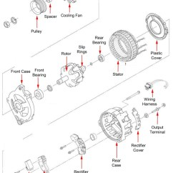 Alternator Diagram Wiring 1993 Ezgo Marathon Pirate4x4 Com The Largest Off Roading And 4x4 Website In World