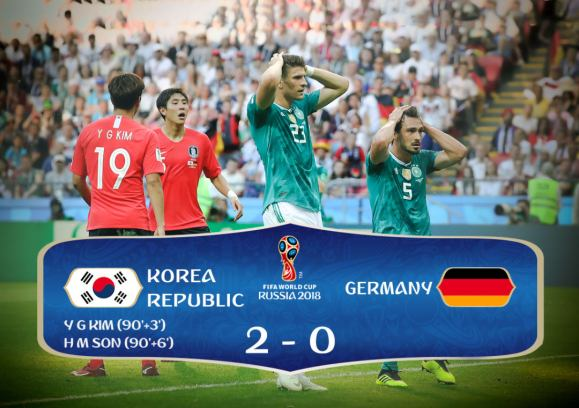 germany fifa