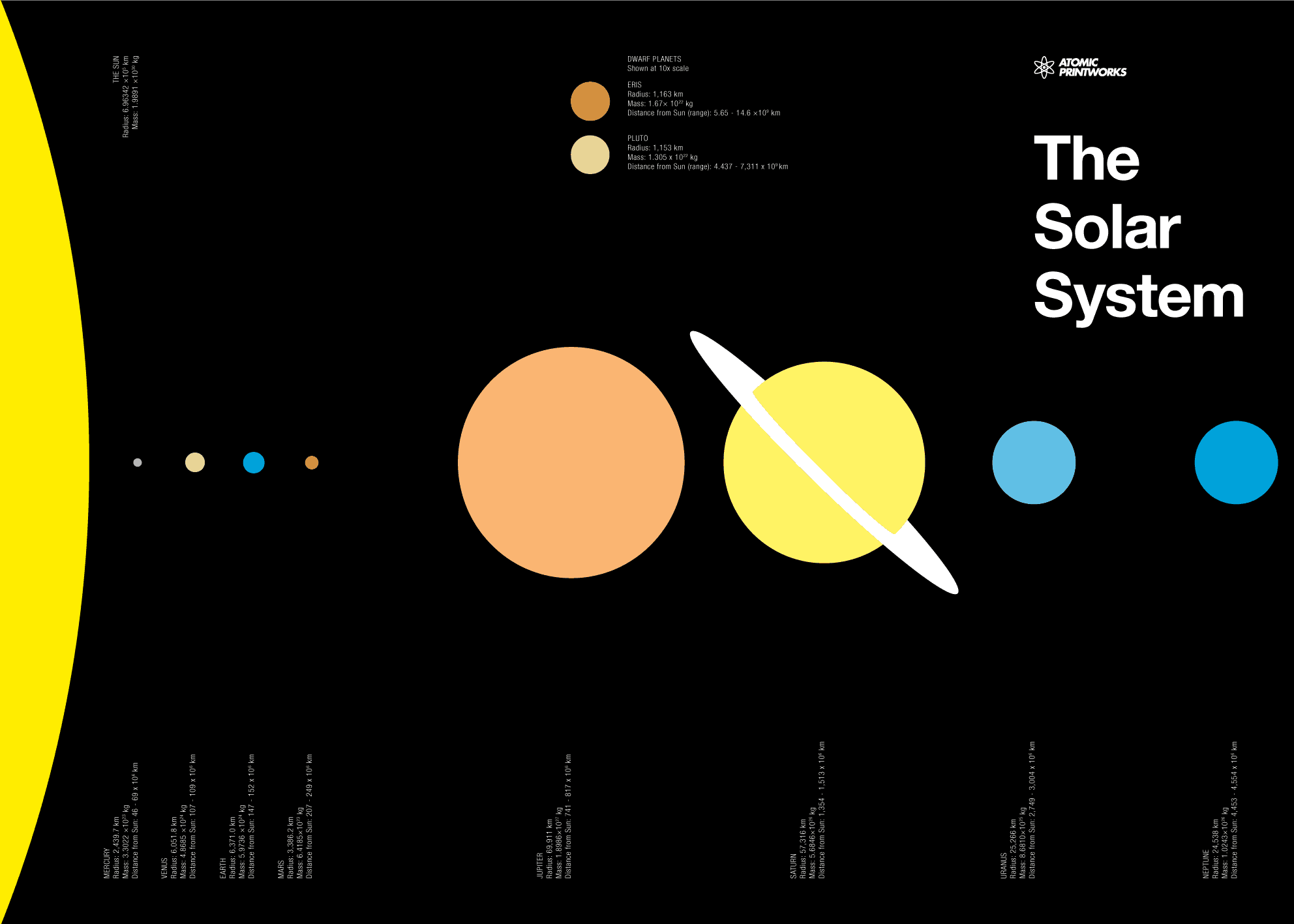 diagram of the planets in order glock 21 great educational and decorative posters by atomic prints