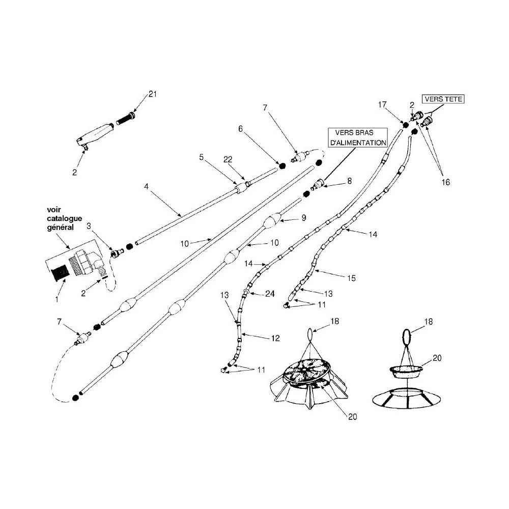 Raccord tournant de Polaris 180-280-380