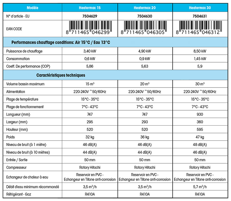 Pompe  chaleur Heatermax 20 Ubbink 20m3 max