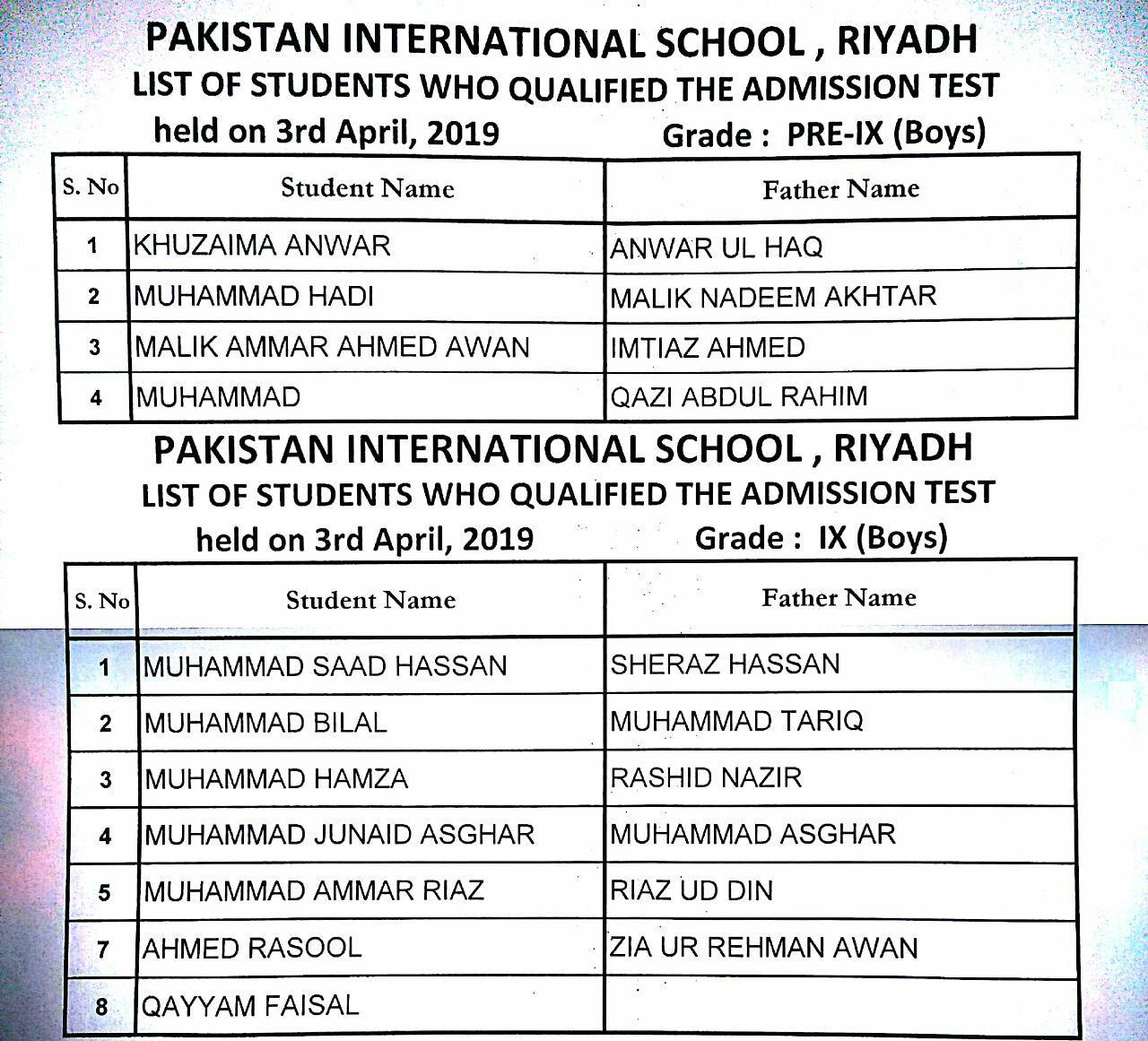 Entry Test Result Grade Pre Ix And Ix