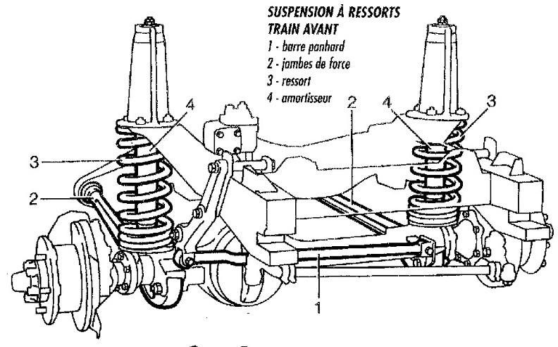 schema moteur daewoo lanos