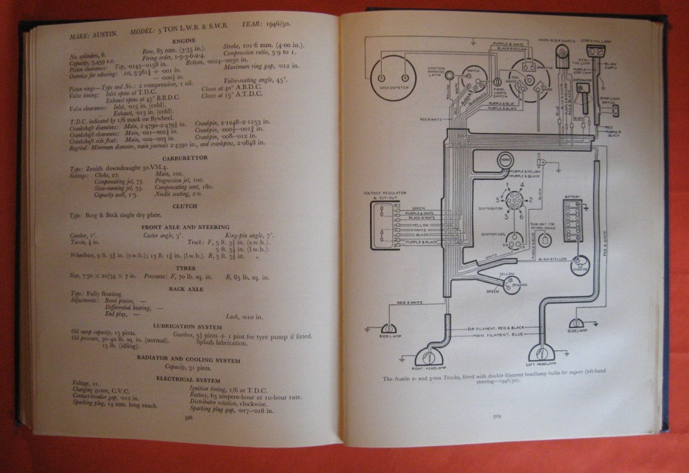 medium resolution of image for modern motor engineer the volume v data sheets and wiring diagrams
