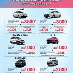 Aksesoris Grand New Avanza 2018 Veloz Interior Toyota March Promotion Offers Up To Rm15 000 Savings Piston My Excite Your Drive With The Best Services From At All Its Showrooms Nationwide Not Only On Weekends But Whole Year Round