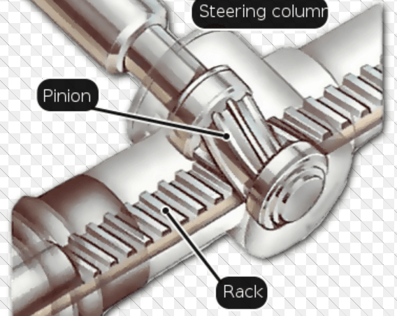 What Is A Steering Ratio Gear Ratio And Variable Gear Ratio In A