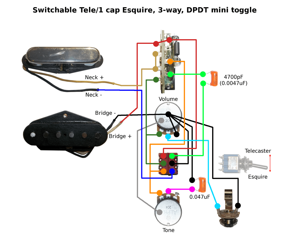 hight resolution of thread 4way tele switch diagram wiring diagram week thread tele with 4 way switch alternate wiring plz help