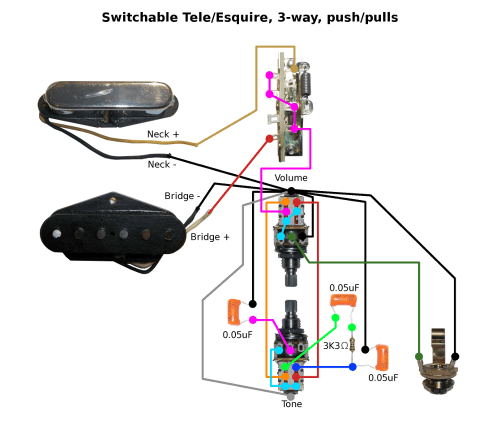 small resolution of 4 way tele with any position esquire requires 4 way tele mod on the neck pickup to separate neck from ground shield a 4 way lever switch 2 push pull