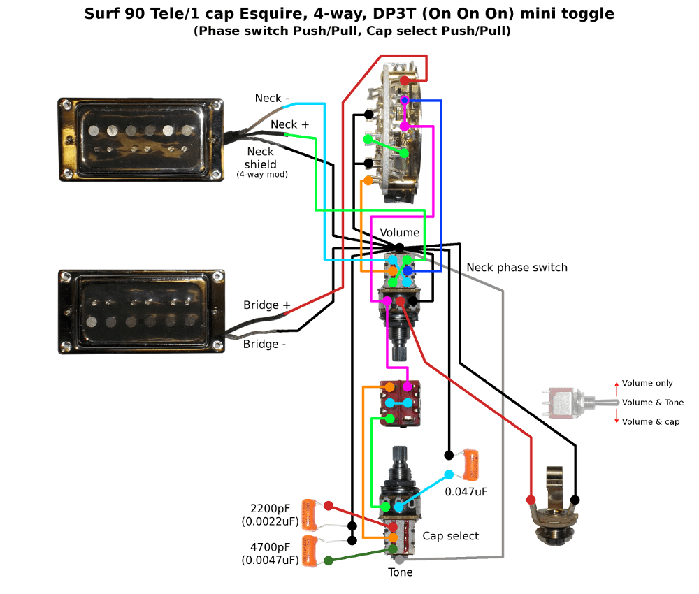 hight resolution of treble bleed strat wiring diagram