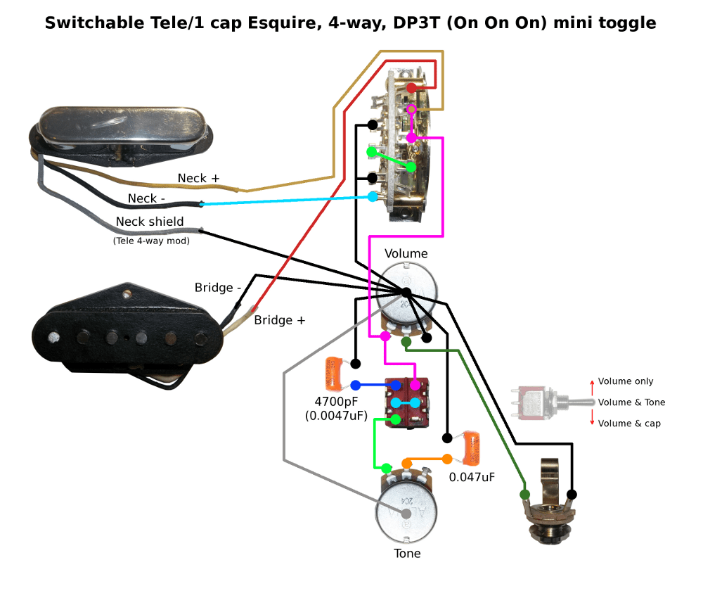 hight resolution of the advantage of this dp3t layout and the push pull circuits is that they can be applied to any build with a volume tone pair regardless of pickup