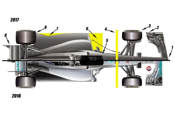 2017 rules discussion not as entertaining as promised, complain F1 fans