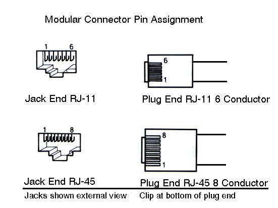 rj12 wiring diagram using cat5 chevy silverado zubeh r in deutschland orange blue free for you cable wireing connector pinout