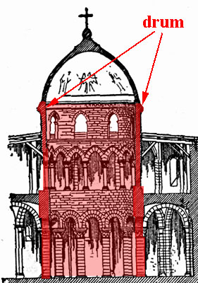 Glossary Of Medieval Art And Architecture Drum