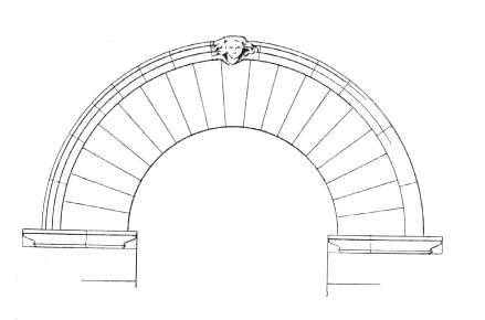 Arch Definition In Art