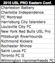 Riverhounds announce first signings, preseason schedule & conference alignment
