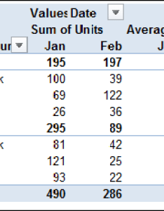 Pivotsumaverage also show percent of subtotal in pivot table excel tables rh