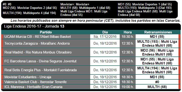 jornada-13-2016-17-1a