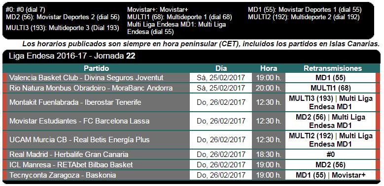 telegramas jornada 22