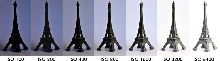 pengertian ISO fotografi