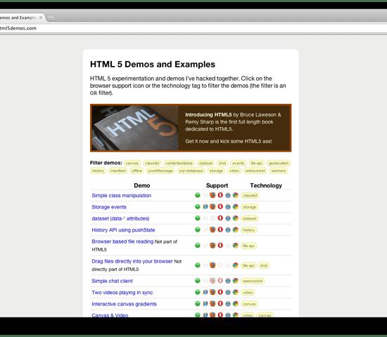 HTML5demos