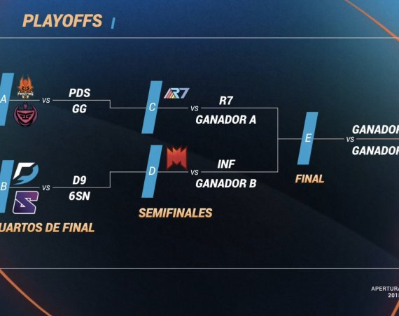 Calendario playoffs Apertura LLN 2018