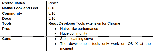 7 Best Hybrid App Development Frameworks for 2017 – PixelCrayons