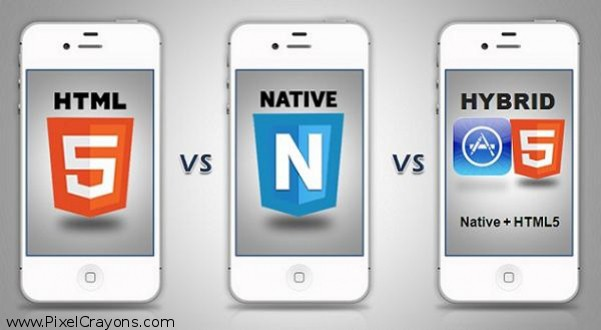 Native Vs Hybrid Vs HTML5 Mobile Apps: Which one is Best For Your Business?
