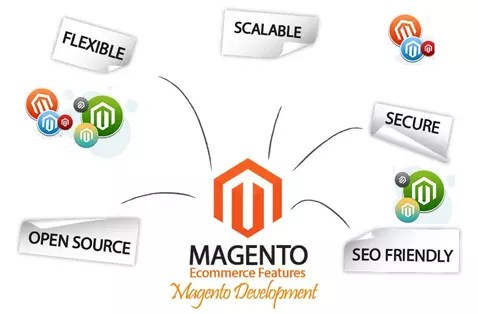 Advantages of Magento eCommerce Development For Small Businesses