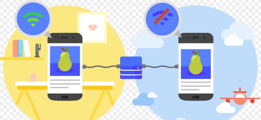 top mobile app trends