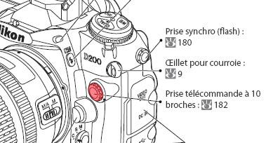 Pixelistes • bouton expo flash volage ? : Nikon D200