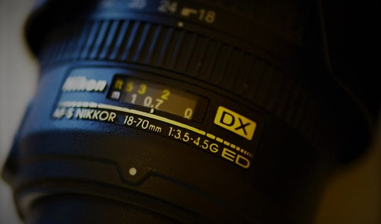 Camera Lenses Terminology, Basics Understanding Camera Lenses
