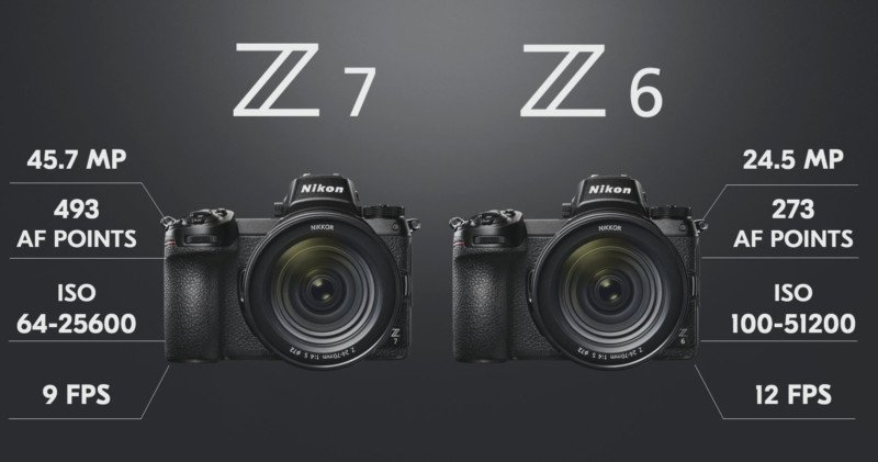 Nikon Announces Full-Frame Mirrorless Camera Z6 and Z7 With Z Mount Lenses