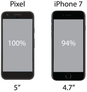 display-size