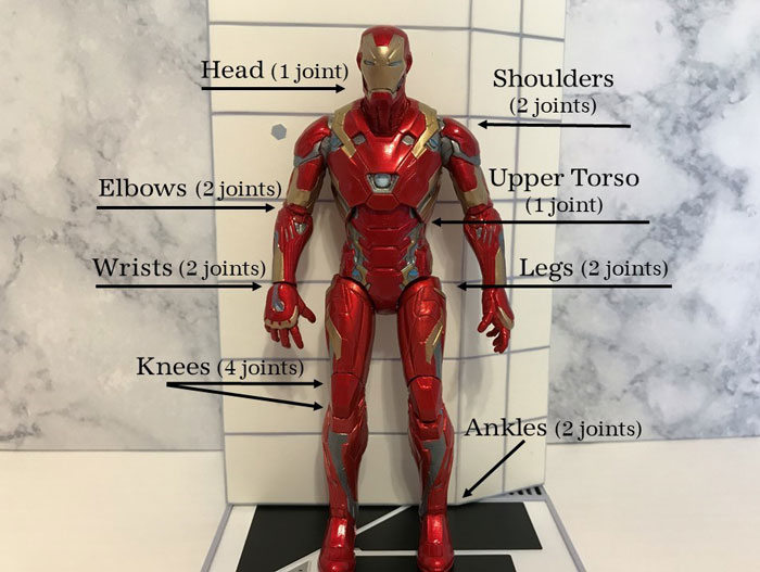 Points of articulation on Iron Man action figure.
