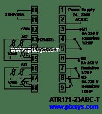 Retransmission Controller, ATR171.