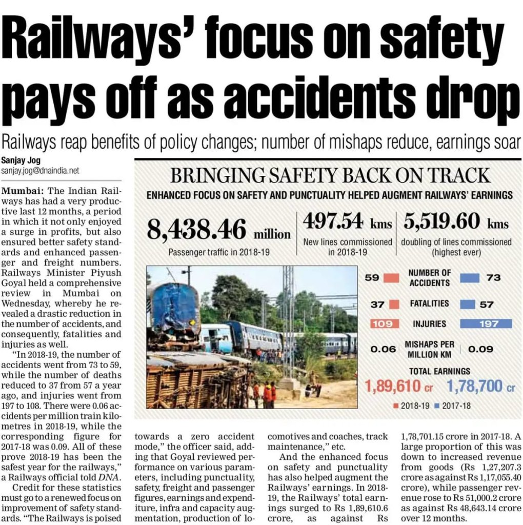 Bringing Safety Back on Track: Keeping passenger safety as its foremost priority, Indian Railways has registered its safest year ever with drastic reduction in number of mishaps in 2018-19